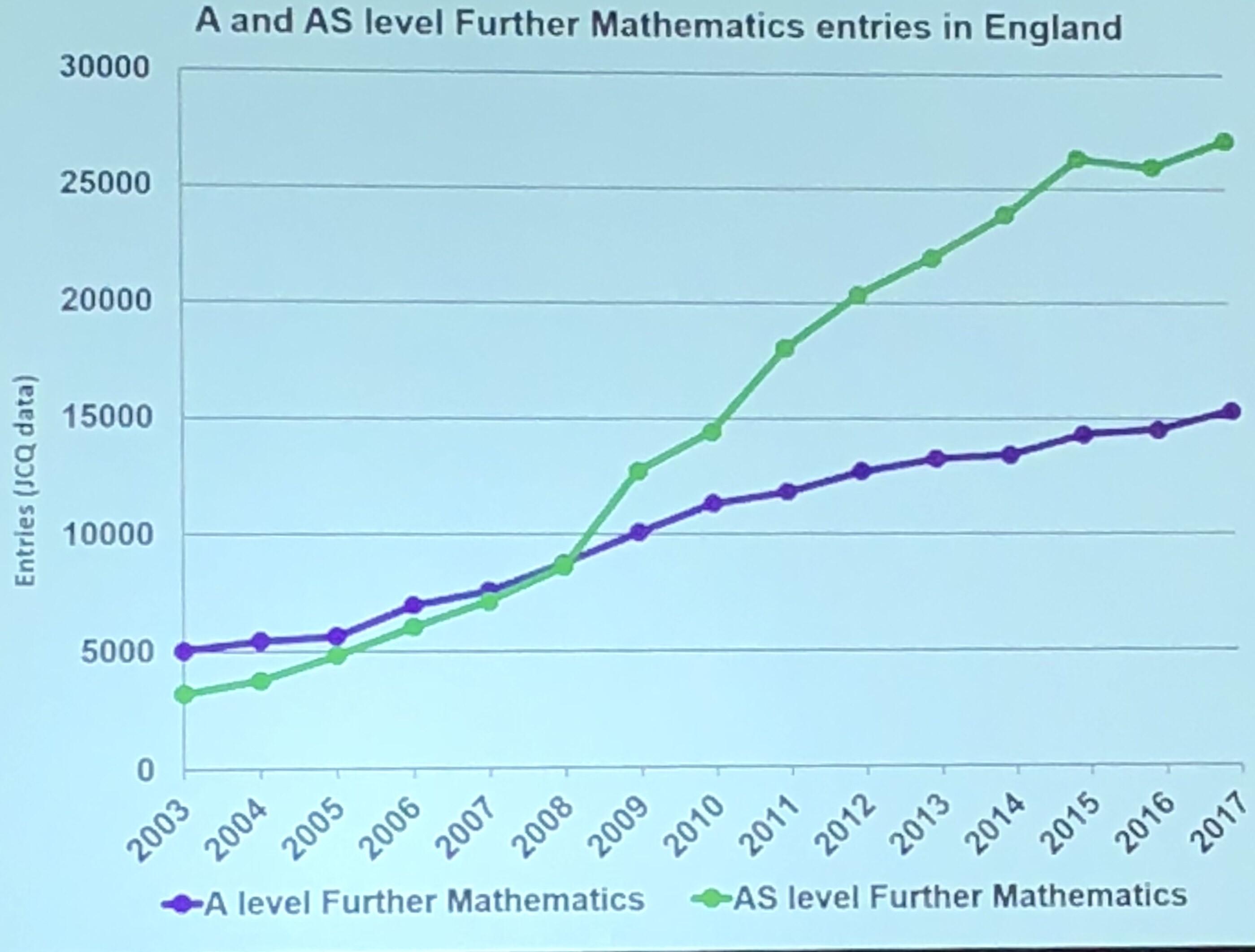 mathematicsandcoding – Mathematics, mathematics education and ...